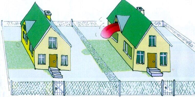 Как правильно установить септик в частном доме: виды, особенности и монтаж
