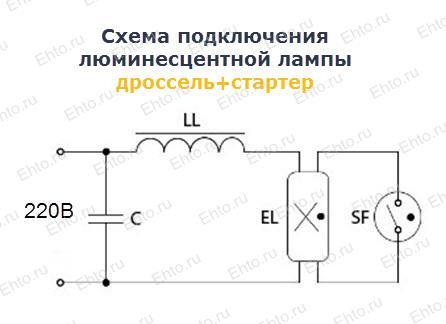 Классификация, параметры и область применения люминесцентных ламп