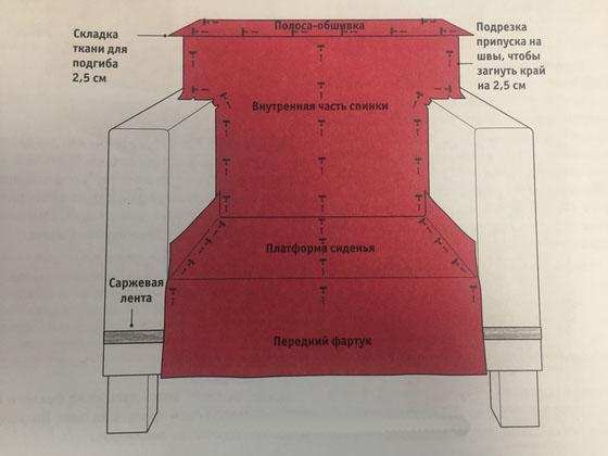 Как сделать кресло - 135 фото обновления и создания нового кресла
