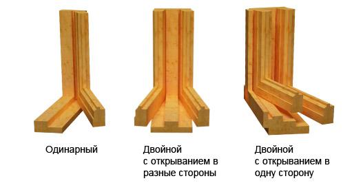 Деревянные рамы для окон: как изготовить своими руками