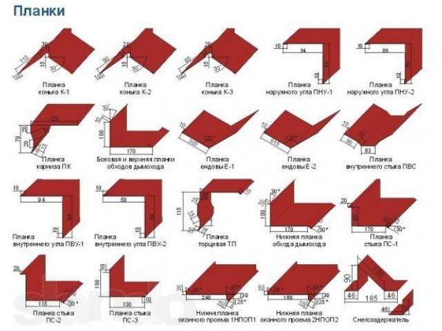 Ветровая планка для металлочерепицы: размеры, правила монтажа