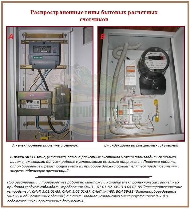 Ящик уличный для электросчетчика в москве