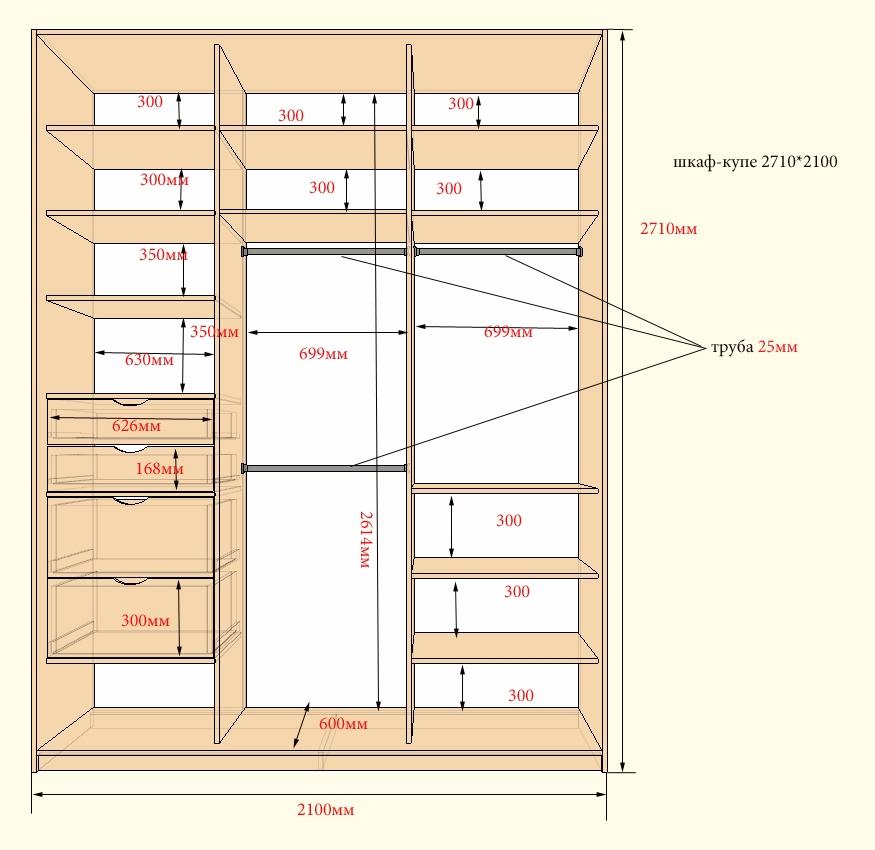Шкаф своими руками - чертежи, описание, пошаговая инструкция!