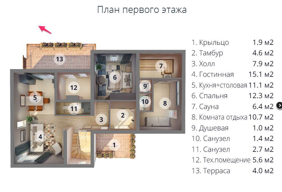какие дома лучше строить для постоянного проживания
