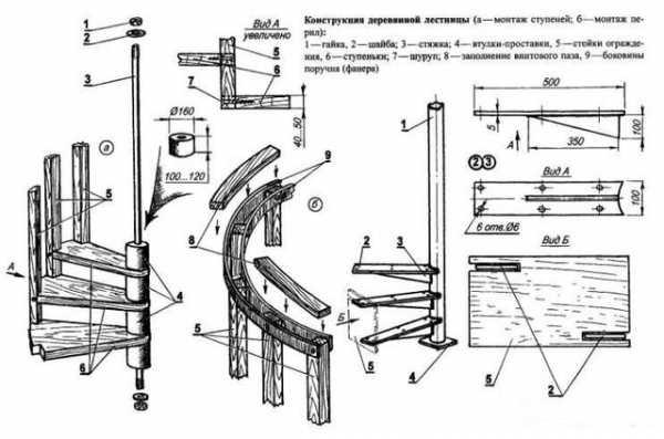 Винтовая лестница своими руками: виды, расчет и чертежи +75 фото