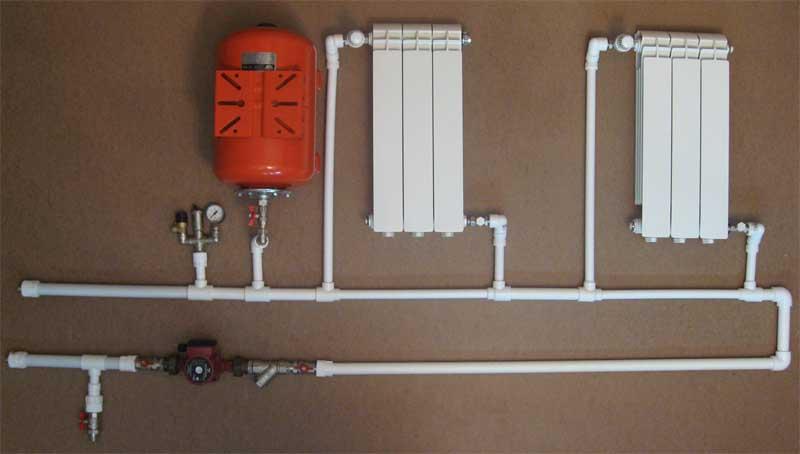 Трубы для газа: сравнительный обзор всех видов газовых труб + как выбрать лучший вариант