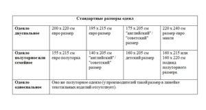 размер двуспального одеяла стандарт в россии