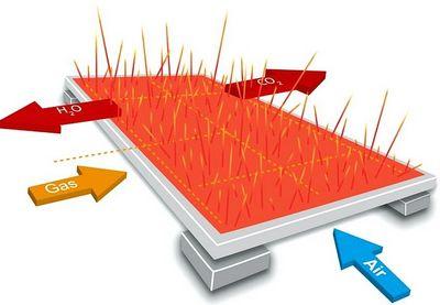 Газовый инфракрасный обогреватель: принцип работы портативного, автономного и с керамической горелкой