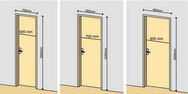 проем под входную дверь размеры