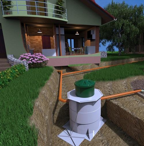 Очистные сооружения сточных вод: схема, способы и станции очистки промышленных