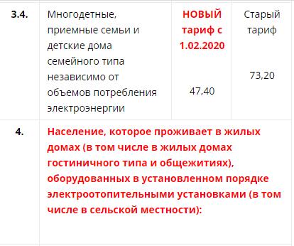 Тарифы на электроэнергию в москве 2019 | личный кабинет клиента пао «мосэнергосбыт»