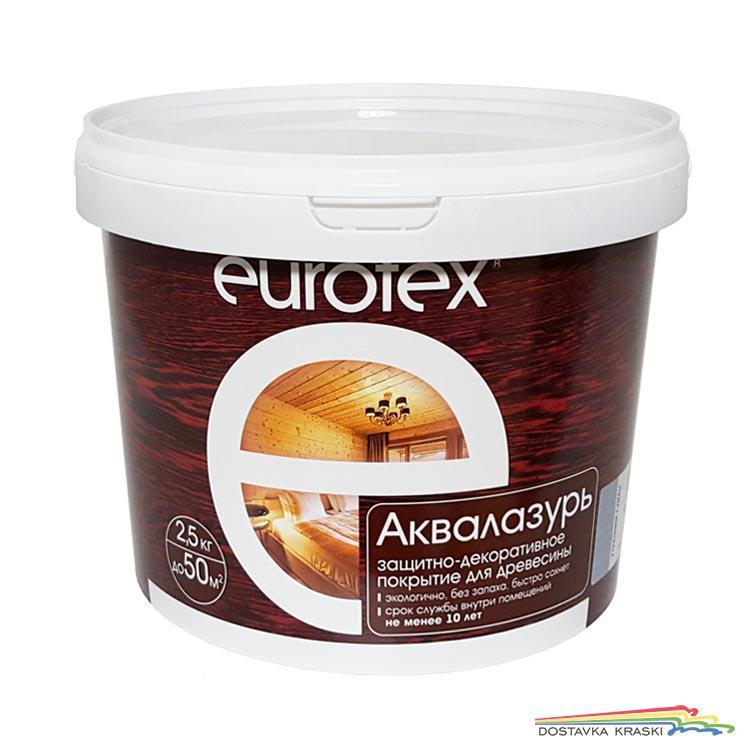 Особенности аквалака марки eurotex и отзывы людей