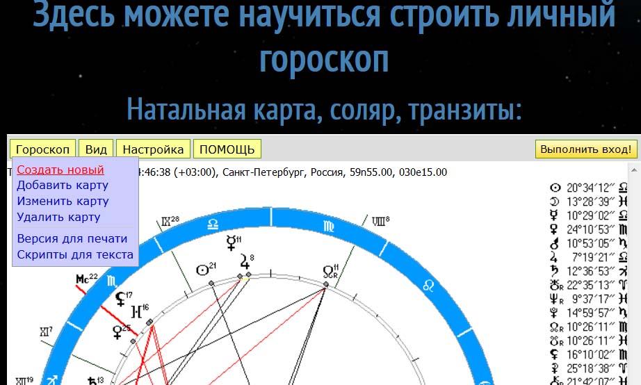 Что такое угловые дома в астрологии и почему они так важны в гороскопе