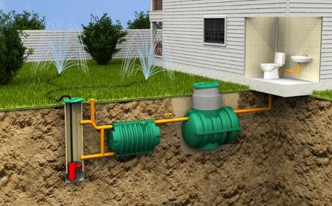 автономная канализация тверь