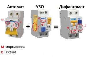 Сколько киловатт выдержит автомат на 16 ампер, на 25, на 32, на 50 ампер?