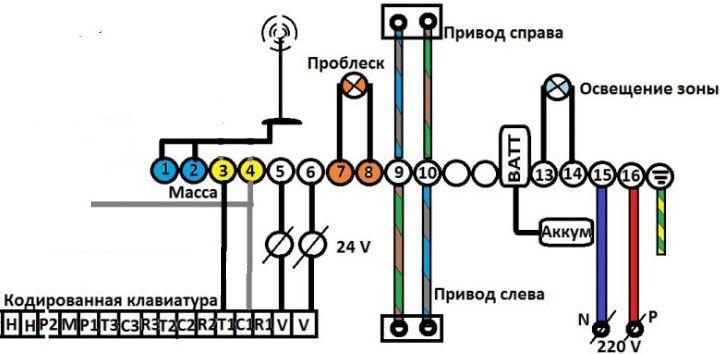 Схема подключения и устройство откатных ворот с электроприводом