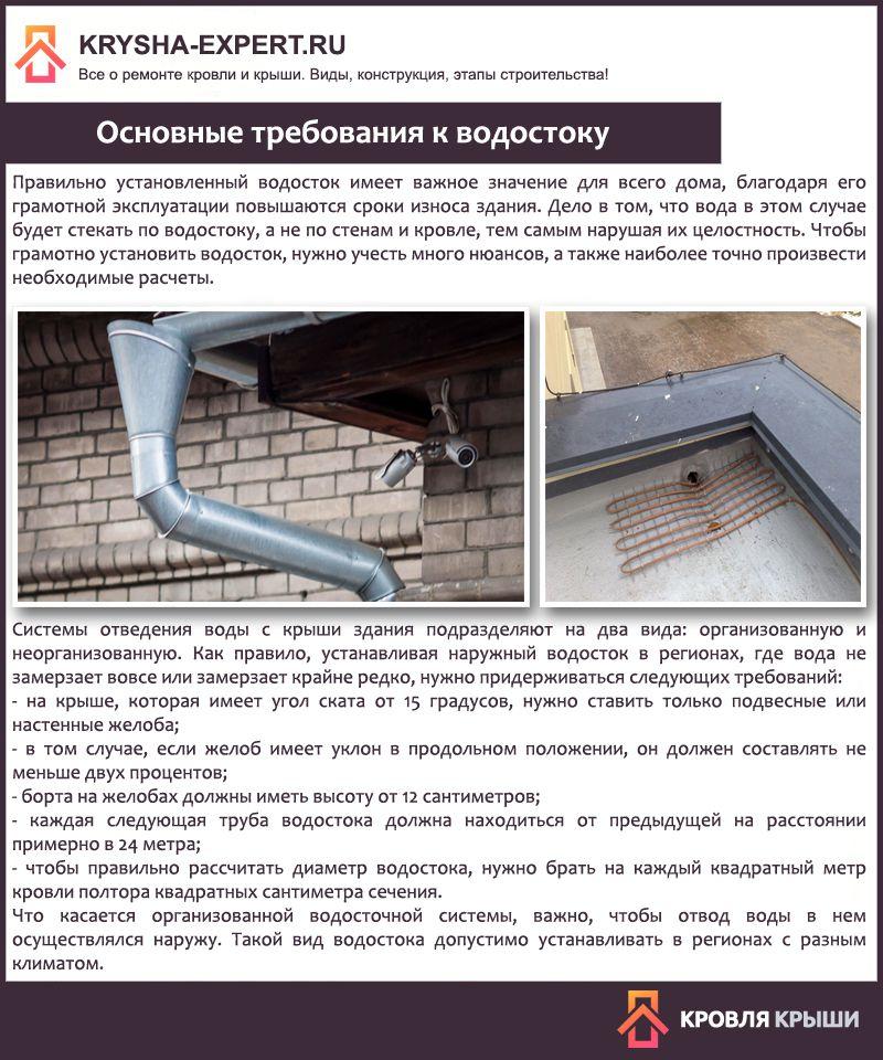 Водоотвод с кровли: ливневая система водоотведения с крыши здания, ливнестоки, водоотводная система стоков, как сделать трубы ливневки с крыши дома