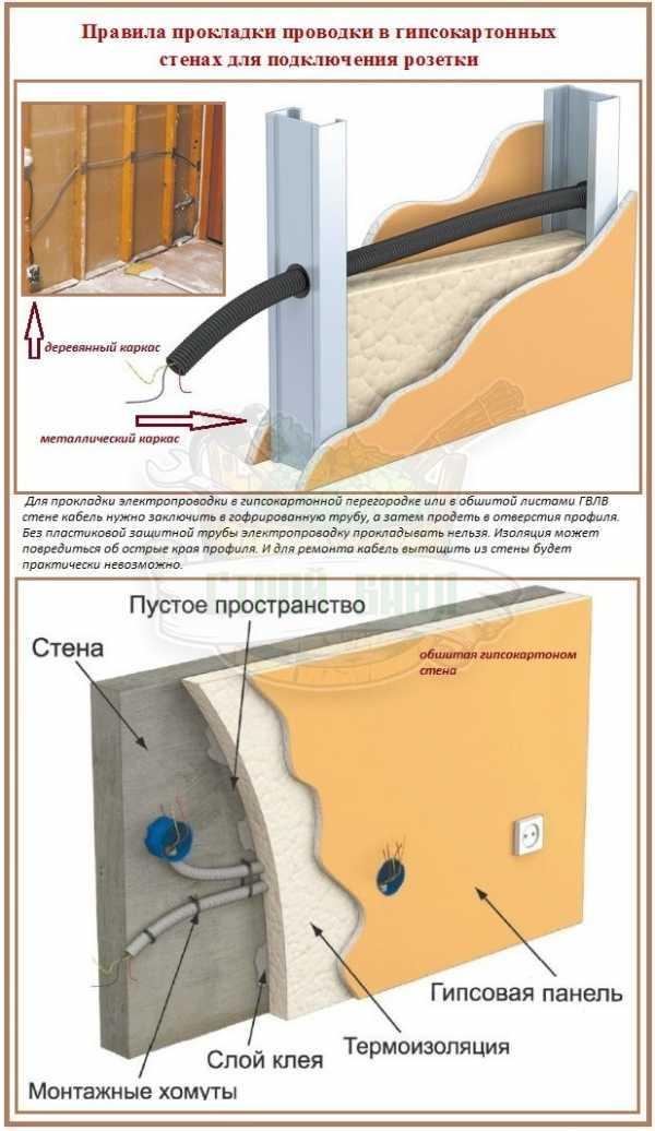 Подрозетники по бетону: выбор и установка