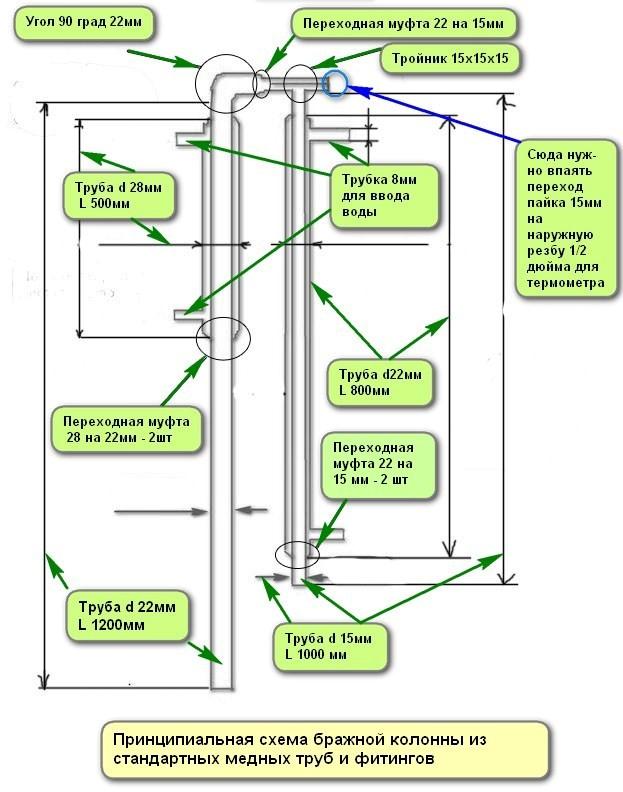 Изготовление ректификационной колонны для самогонного аппарата
