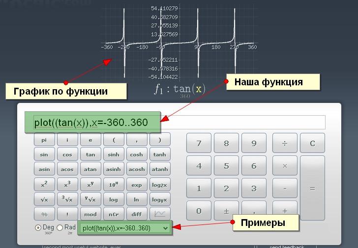 Простой калькулятор онлайн kalkpro.ru  самые точные расчеты по правилам!