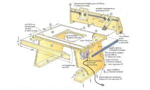 распиловочный стол