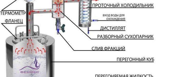 Ректификационная колонна своими руками