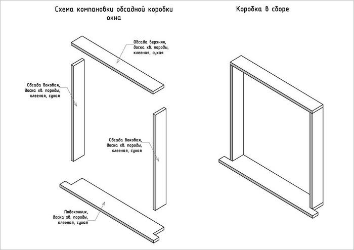 изготовление деревянных евроокон