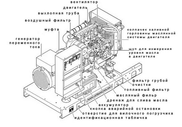 Бензиновый сварочный генератор — что это такое и как выбрать?