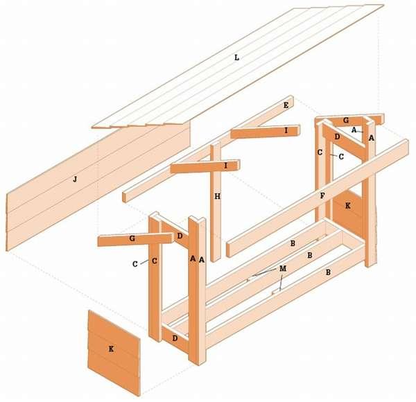 Дровница для камина (69 фото): дровницы для печей, какие лучше выбрать, проекты изготовления подставок под дрова своими руками
