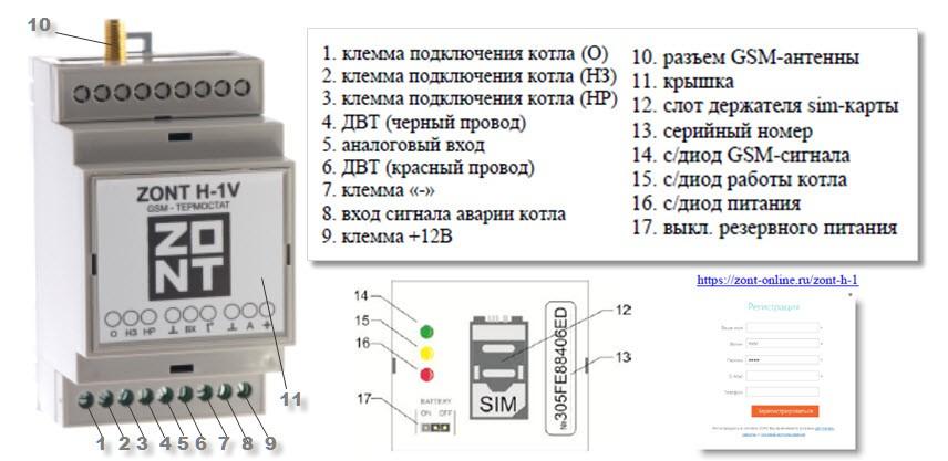 Zont.online.ru личный кабинет — возможности охранно-телеметрического сервиса