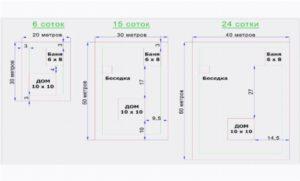 3 квадратных метра это сколько – три квадратных метра это сколько? - стройматериалы в иркутске - стройка дисконт
