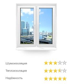 brusbox окна отзывы