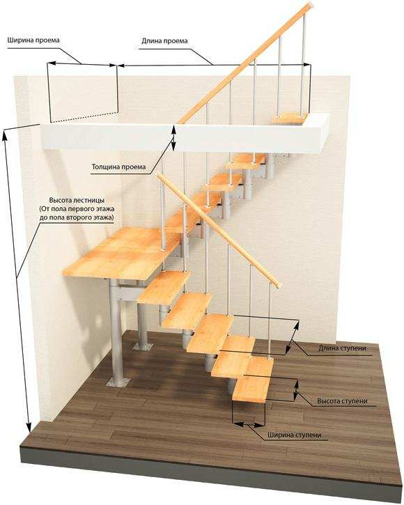Как сделать лестницу на второй этаж: этапы самостоятельной сборки и установки