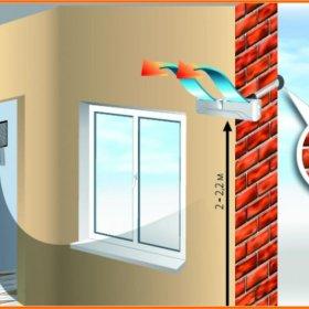приток воздуха в частном доме
