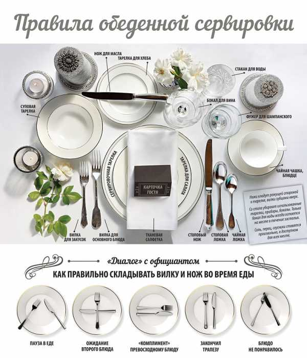 сервировка стола к ужину схема