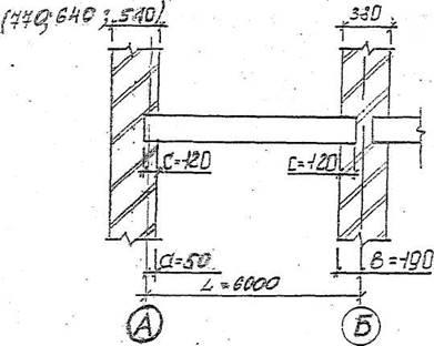 Конструкция и характеристики железобетонных плит перекрытия