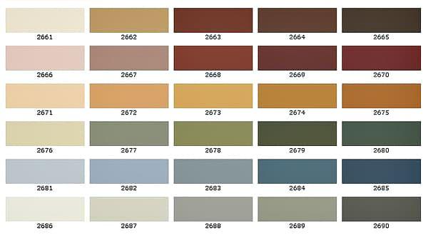 Лучшие производители красок для ванной комнаты на 2020 год
