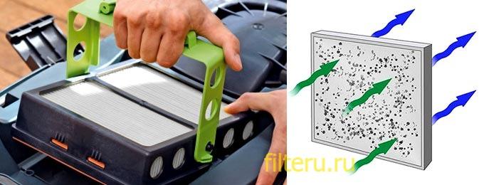 Какой фильтр для пылесоса лучше? | портал о компьютерах и бытовой технике