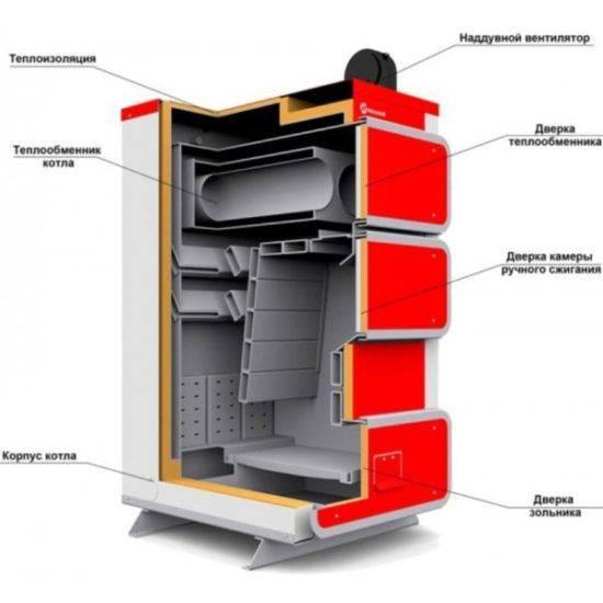 Угольный котел: автоматизированные, твердотопливные и другие разновидности