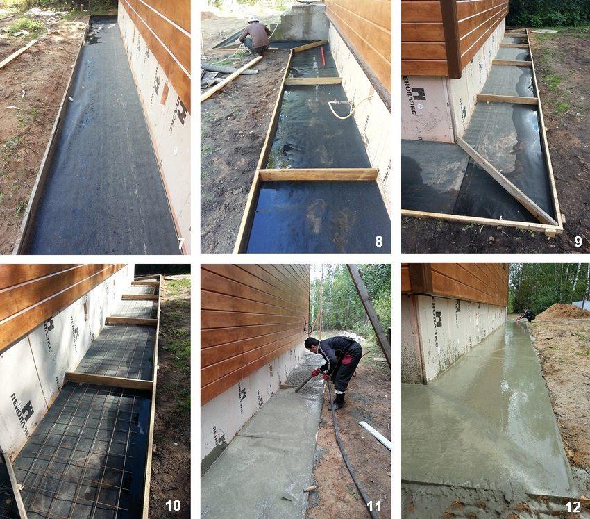 устройство бетонной отмостки расценка