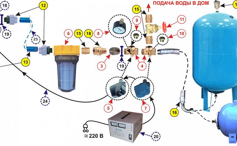 регулировка реле давления для гидроаккумулятора
