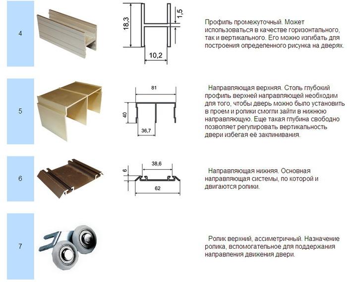 Как собрать шкаф-купе своими руками: схема и правила, пошаговая инструкция