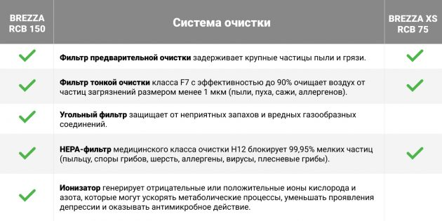 Плешаков. 3 класс. рт №1, с. 27 – 29