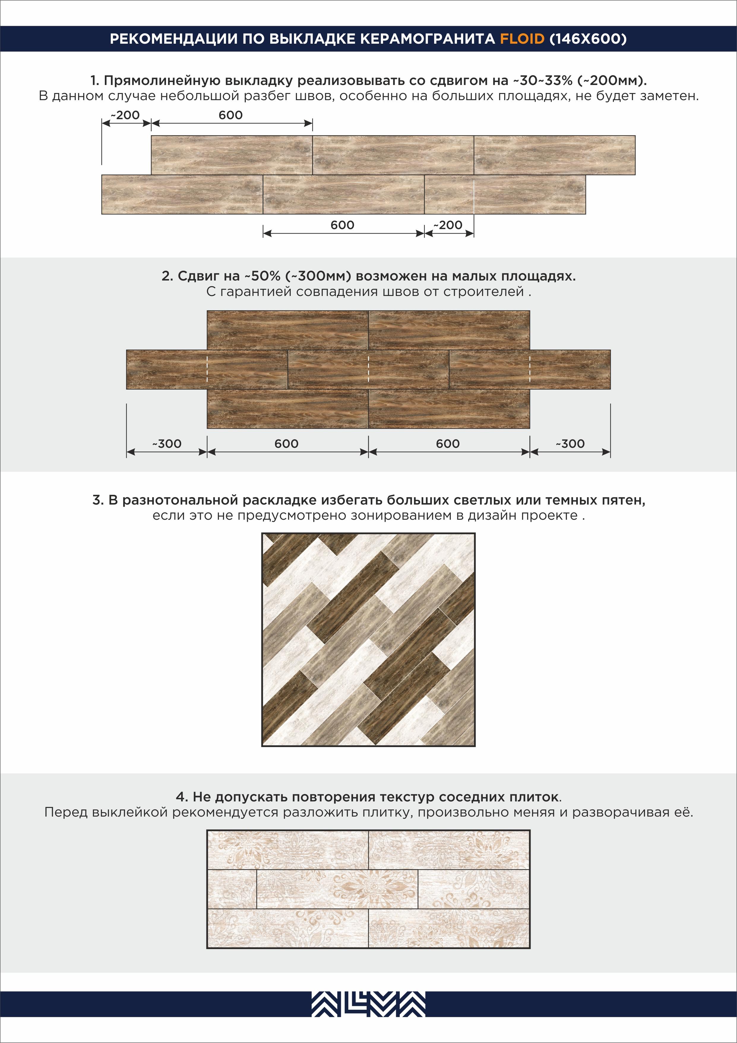 Размеры напольной плитки — особенности выбора и расчет количества