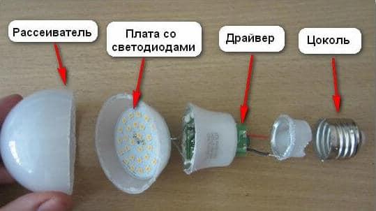 светодиодная лампа мигает после включения что делать