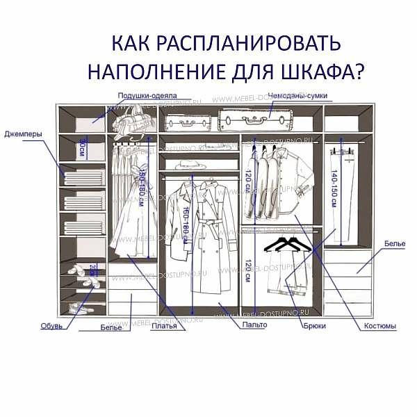 Какой глубиной должен быть шкаф-купе для комфортного использования