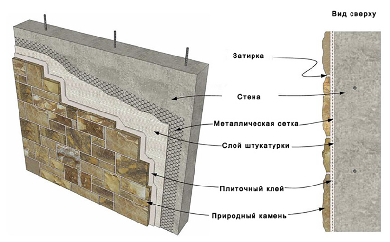 каменная плитка на стены