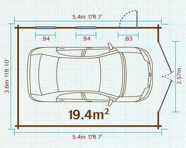 стандартные размеры ворот