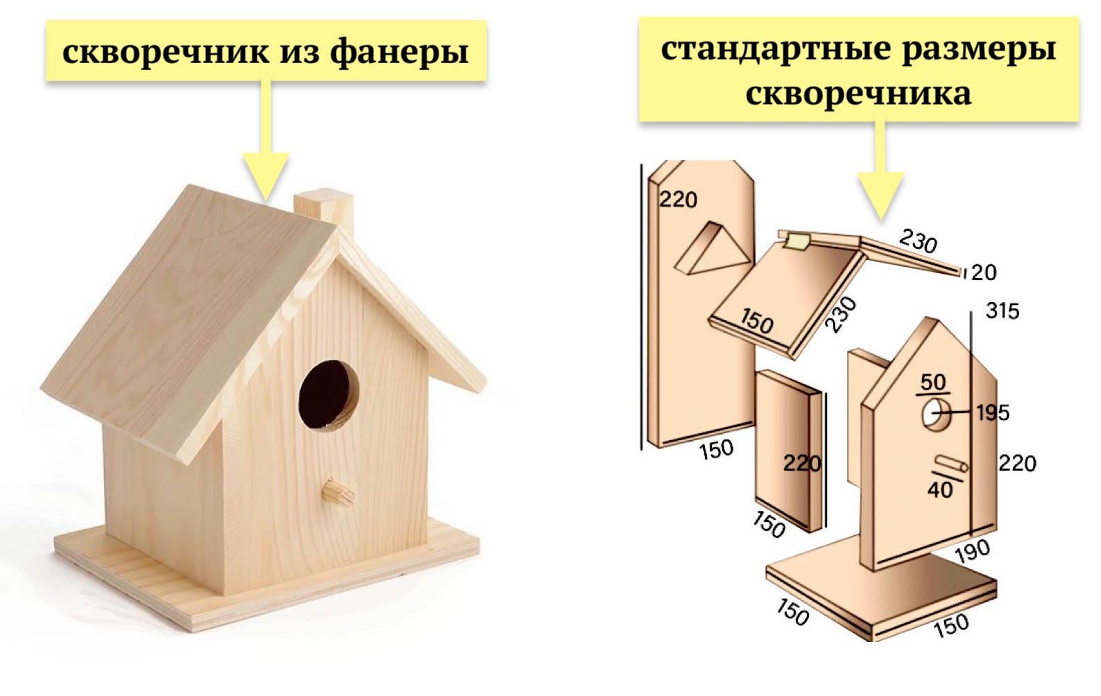 Как сделать скворечник своими руками: 105 фото простых и красивых домиков для птиц