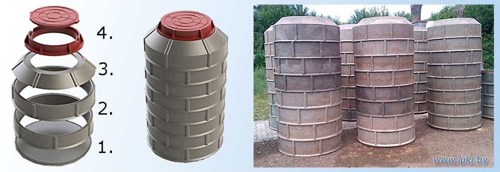 Пластиковые кольца для колодца, характеристика, монтаж - самстрой - строительство, дизайн, архитектура.